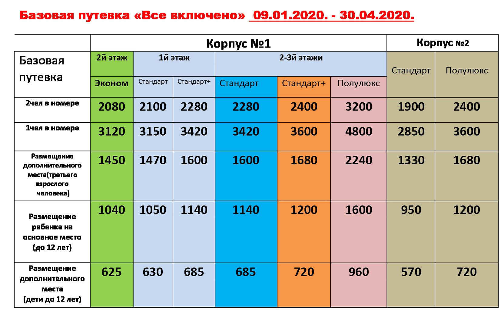 Стоимость путевки с 09.01.2020 г. по 31.12.2020 г.