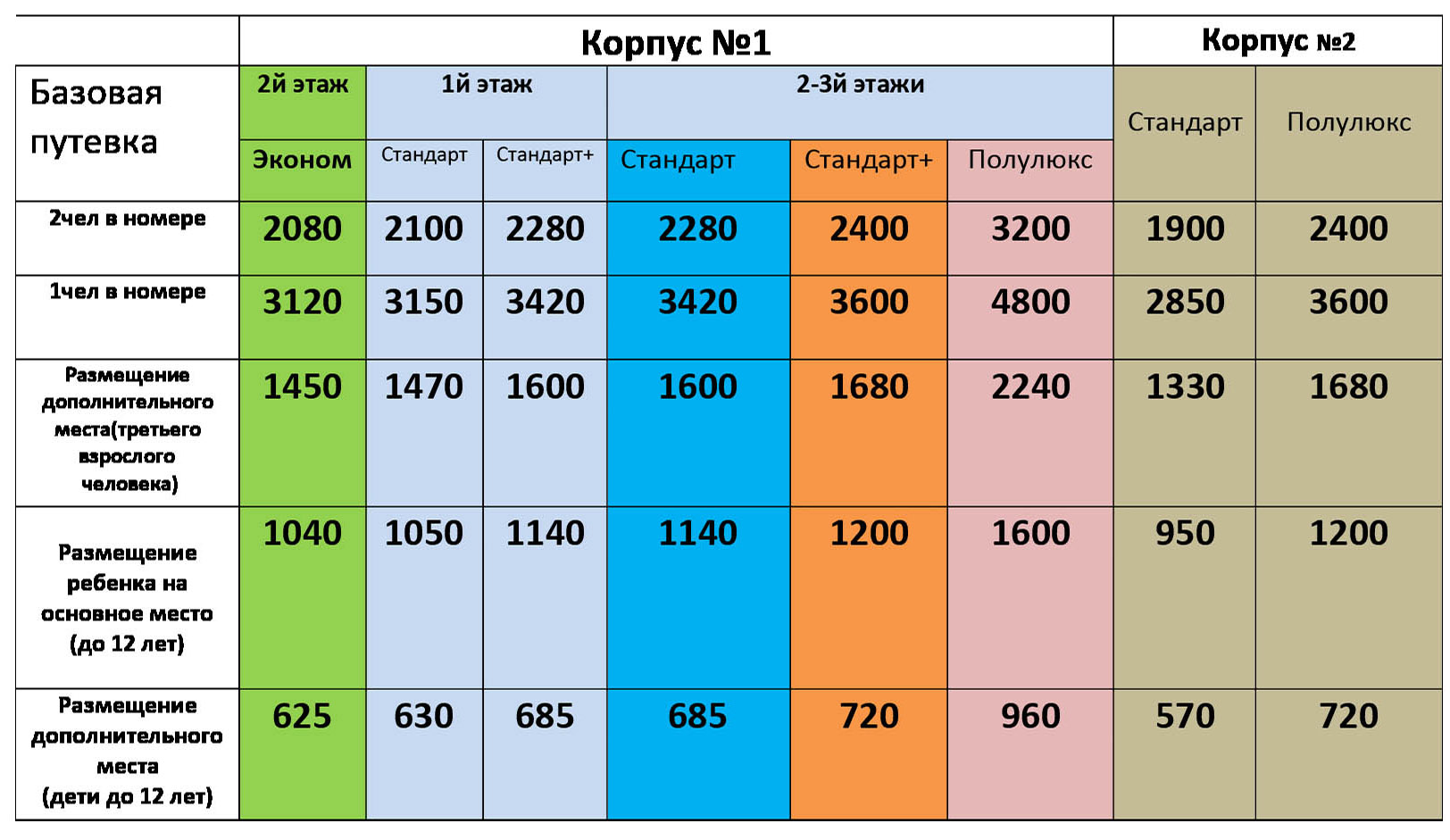 Стоимость путевки с 09.01.2020 г. по 31.07.2020 г.